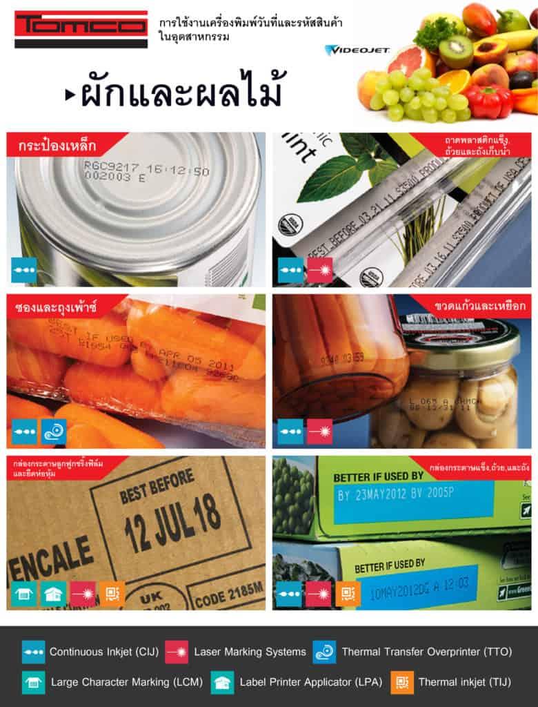 เครื่องพิมพ์วันที่่ผลิต วันหมดอายุ รหัสสินค้า สำหรับผักและผลไม้